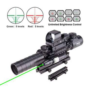 Electronic Sights